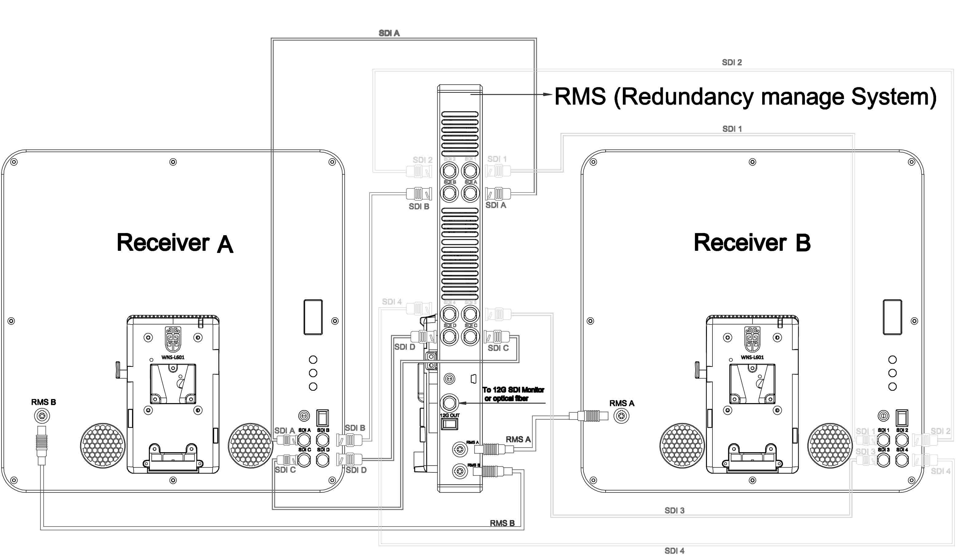 4K HDR Wireless Video Receiver Wireless Receiver Diagram on